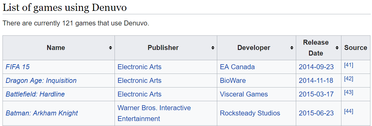 Controversial Wikipedia Edits Wipe Out Denuvo Crack History