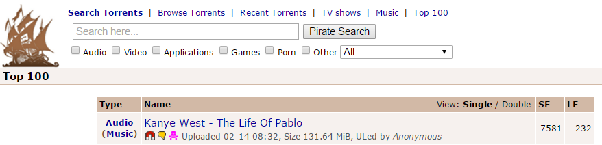 pirate bay top downloads