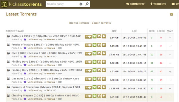 KickassTorrents is back with a new domain katcr.co and the old familiar UI