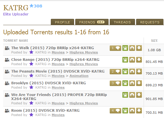 KickassTorrents Launches its Own Release Group : technology
