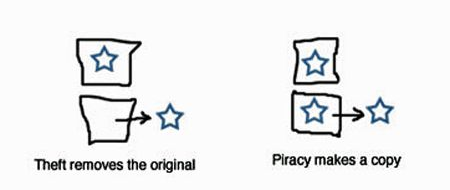 piracy-is-not-theft.png
