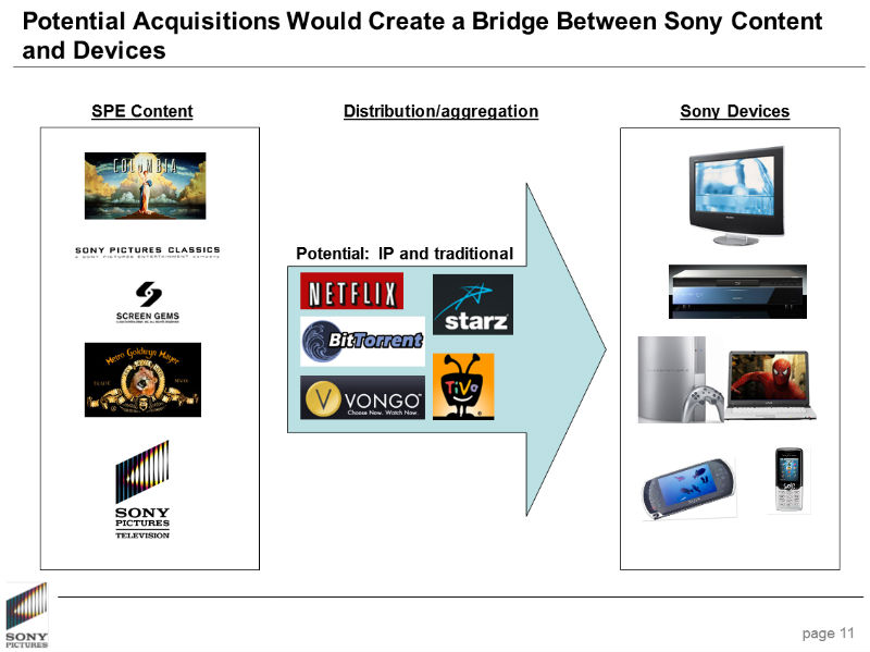 sony an overview The sony hdr-cx405 hd handycam features an exmor r cmos sensor and a wide-angle carl zeiss zoom lens with 30x optical zoom the cx-405 captures full hd 1920 x 1080 video at 60p and 92mp still images to optional memory stick micro and microsd/sdhc/sdxc media cards.