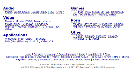 Are mistaken. Porn movies on piratebay pity, that