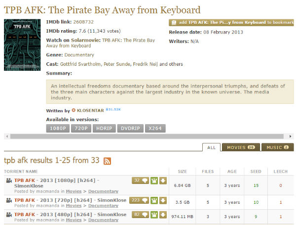 What Happened To Pirate Bay